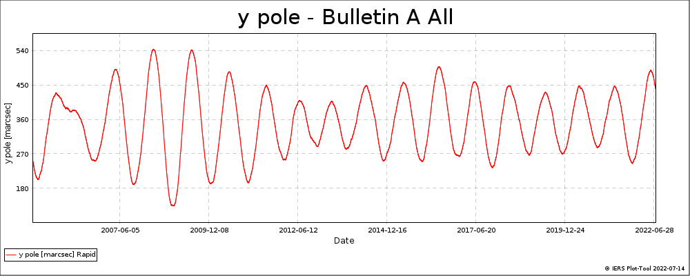 BulletinA_All-YPOL
