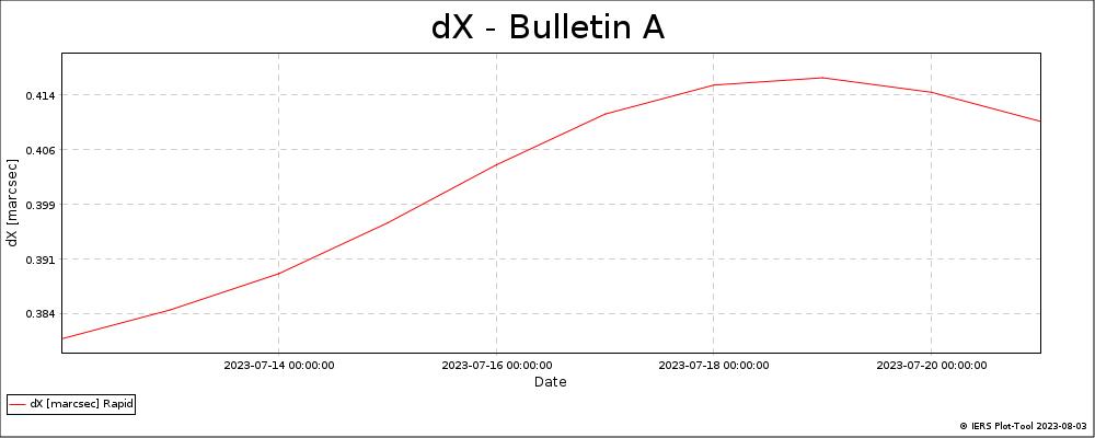 BulletinA_LatestVersion-DX