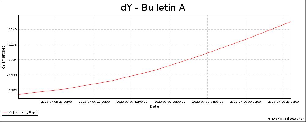 BulletinA_LatestVersion-DY