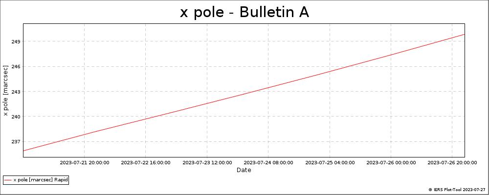 BulletinA_LatestVersion-XPOL
