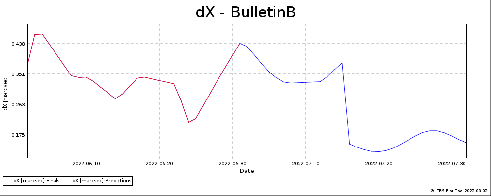 BulletinB_LatestVersion-DX
