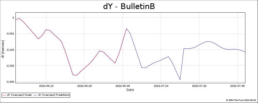 BulletinB_LatestVersion-DY