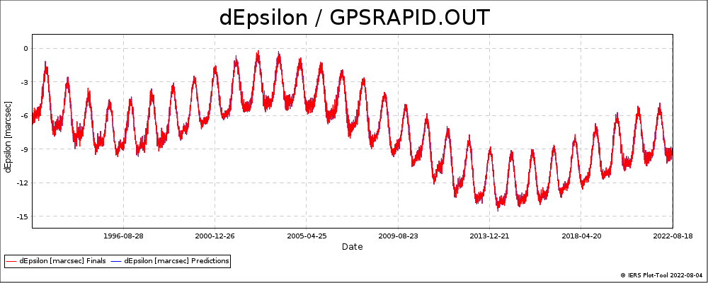 GPSRAPID_OUT-DEPS